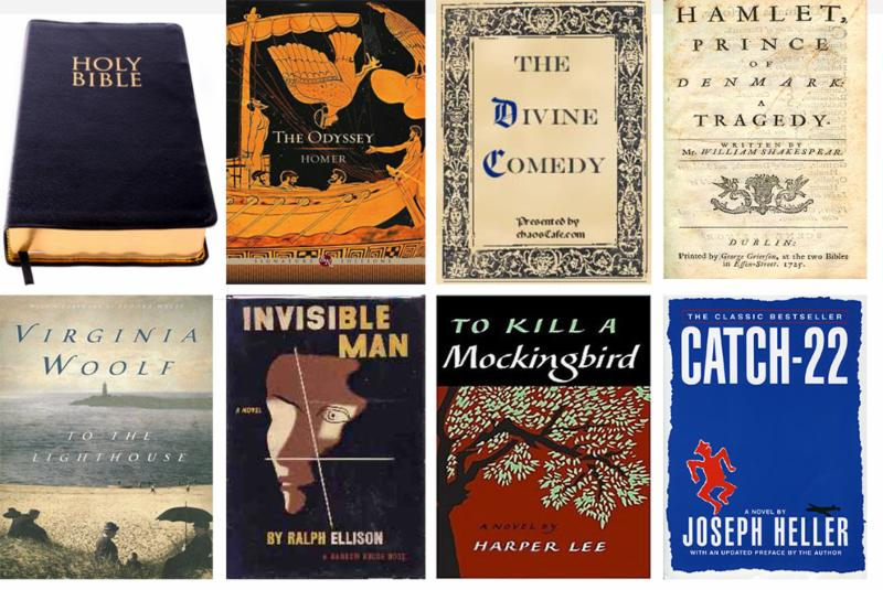 Eight Books That Changed the World